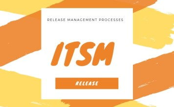 ITSM Software