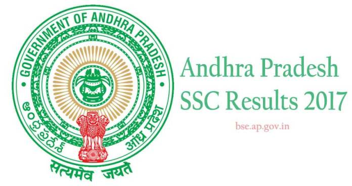Andhra Pradesh Board of Secondary Education is likely to declare Andhra Pradesh Board SSC Results 2017 today at 3 PM at bse.ap.gov.in