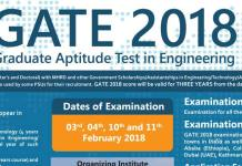 gate 2018, gate 2018 notification, gate 2018 exam date, gate 2018 counselling date, gate 2018 exam patterns, gate 2018 answer keys, gate 2018 question paper, IIT, engineering admission, gate 2018 scholarship, gate 2018 application form, gate 2018 past question papers, gate 2018 past answer keys
