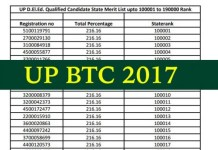 UP BTC Merit List, UPT BTC 2017 Merit List, UP BTC 2017 Rank, UP BTC Merit list 2017 Cut off Counselling upbasiceduboard.gov.in - UP D.El.Ed. Admission 2017 Counselling updates, Sarkari Result Admit card Jobs 2017