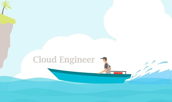 Cloud engineer, Cloud engineer Jobs, Cloud engineer Jobs in India
