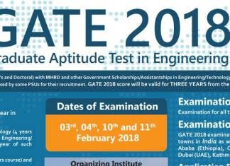GATE 2018, GATE 2018 Notification, GATE 2018 Schedule, GATE 2018 Syllabus, GATE 2018 Tips, GATE 2018 Admit Card