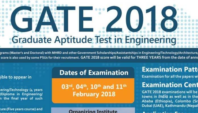 GATE 2018, GATE 2018 Notification, GATE 2018 Schedule, GATE 2018 Syllabus, GATE 2018 Tips, GATE 2018 Admit Card