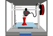 Stratasys F123 3D printing solution launched in India