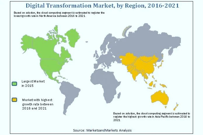 Digital Transformation Market by Region (2016-2021) (Source: MarketsandMarkets Analysis)