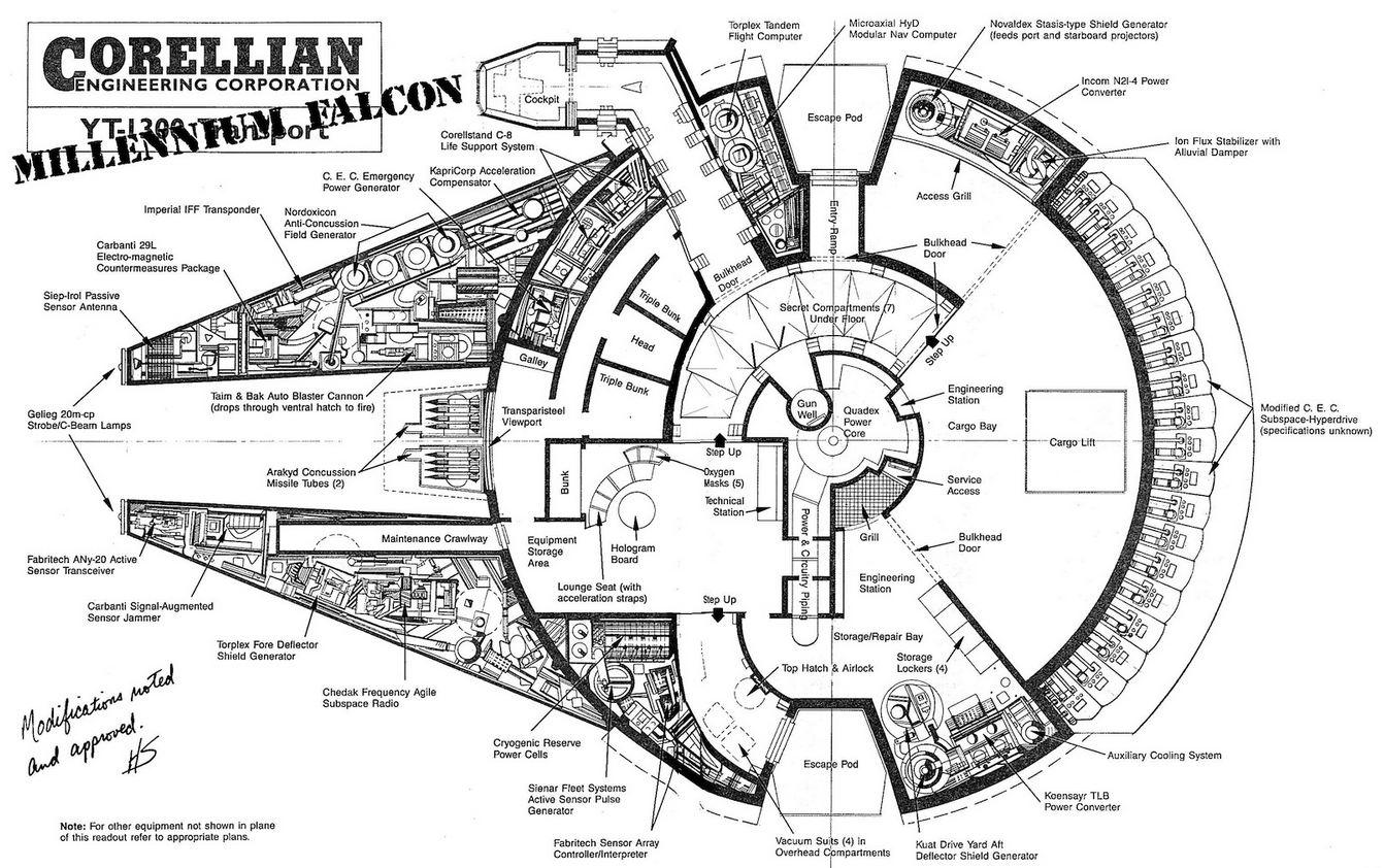 Starship Floorplans Unique House Plans