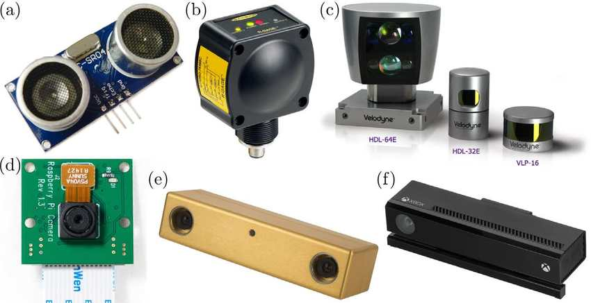 types of sensor in a robot