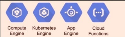 difference between google cloud platform and amazon AWS by techohealth.com