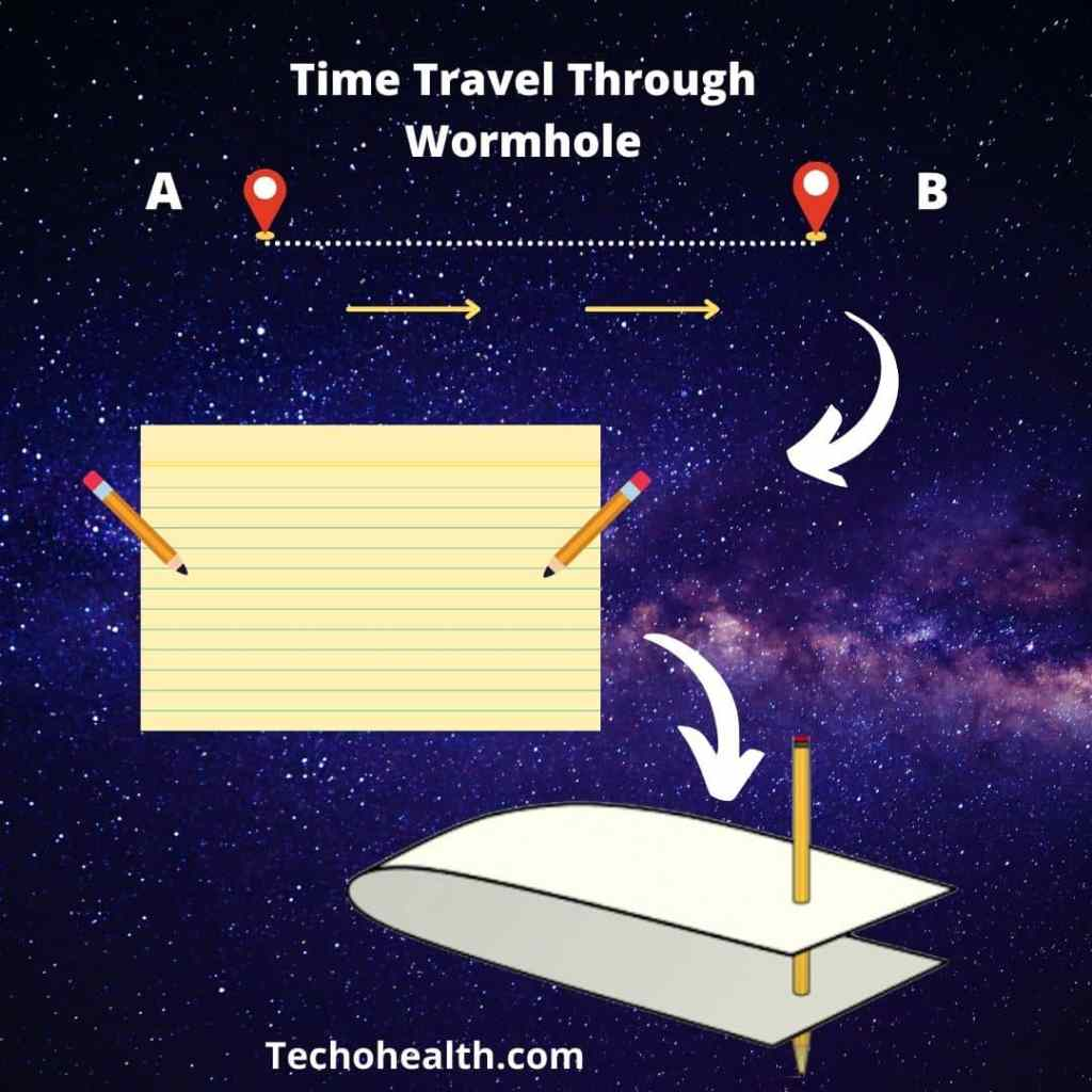 How Time Travel Works / Time Travel Through Wormhole