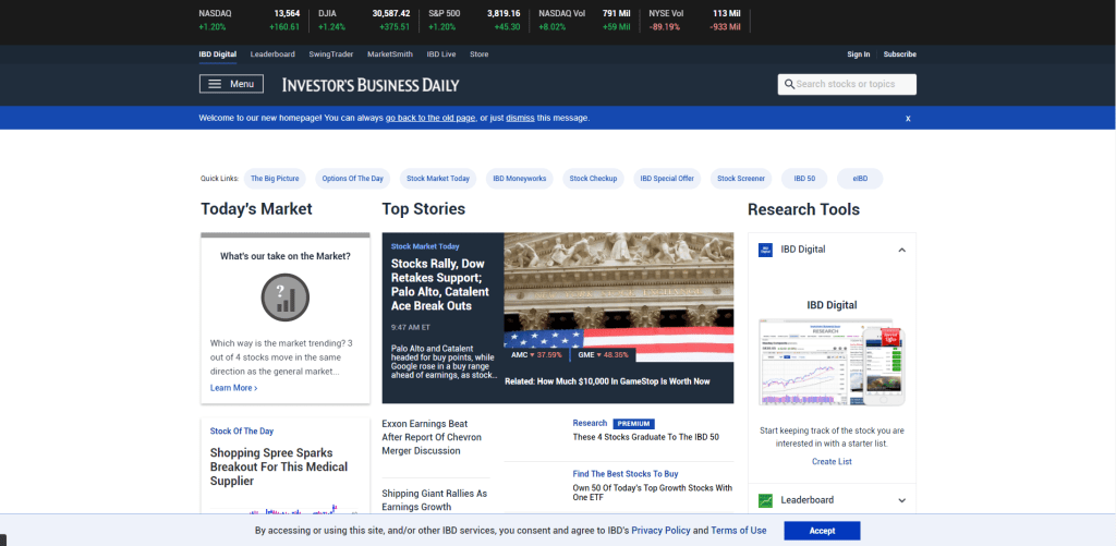 Best Websites to Learn stocks  by techohealth.com