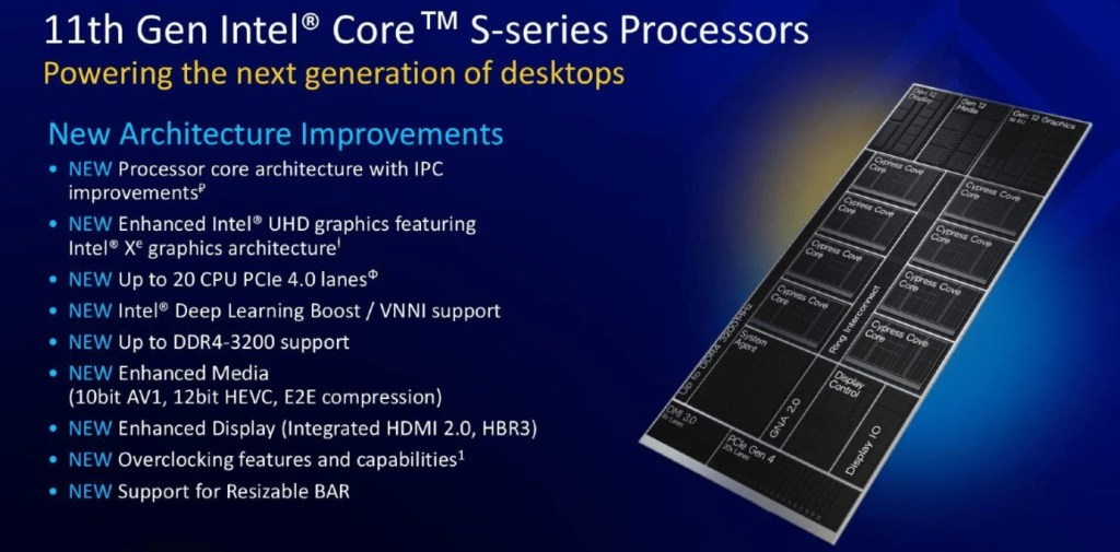 Intel's Rocket Lake 11th-gen Processors Price in India (INR) by techohealth.com