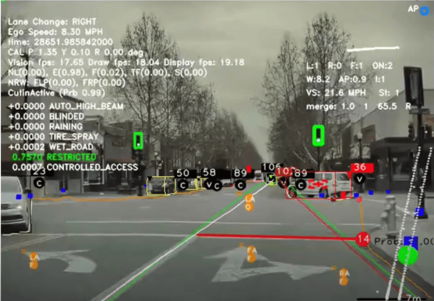 How Artificial Intelligence (AI) in Tesla Autopilot Mode works by Techohealth.com