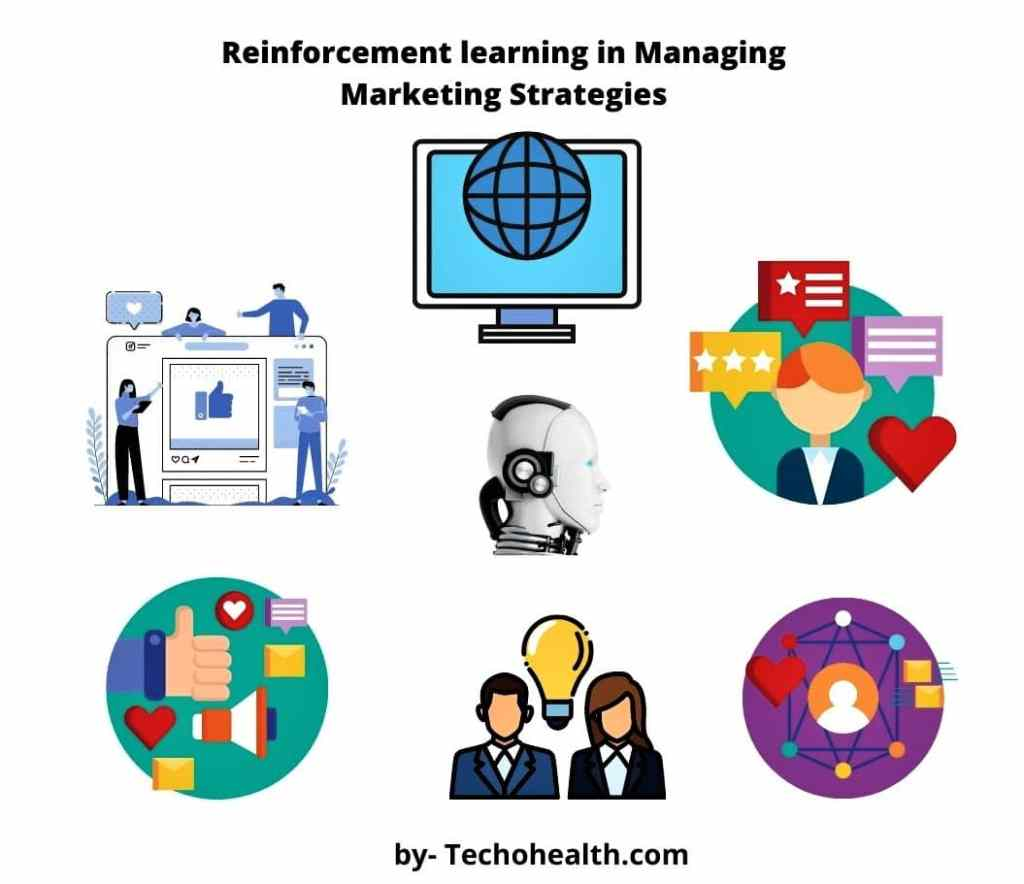 example of Reinforcement learning in Managing Marketing Strategies