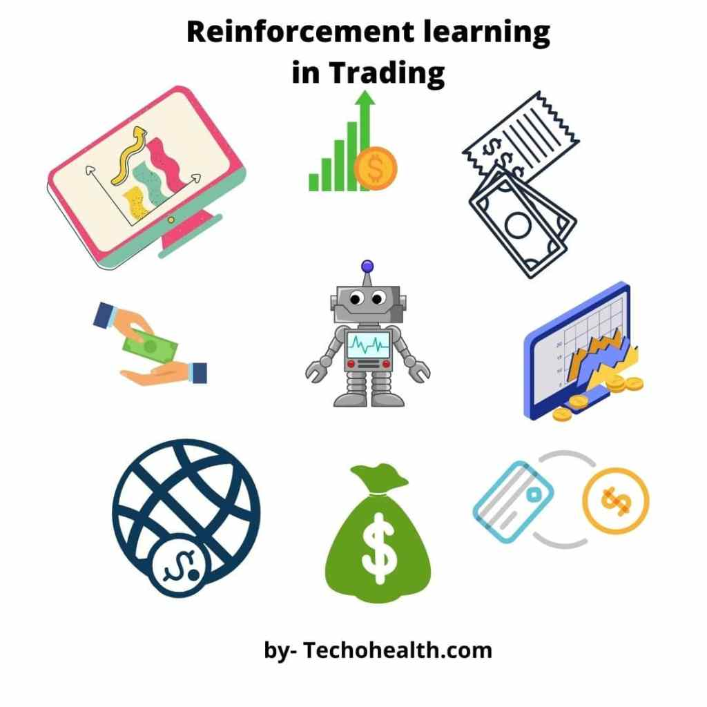 example of Reinforcement learning in Trading by techohealth.com