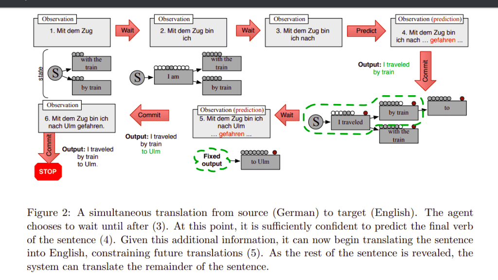 Reinforcement learning in NLP (Natural Language Processing) example