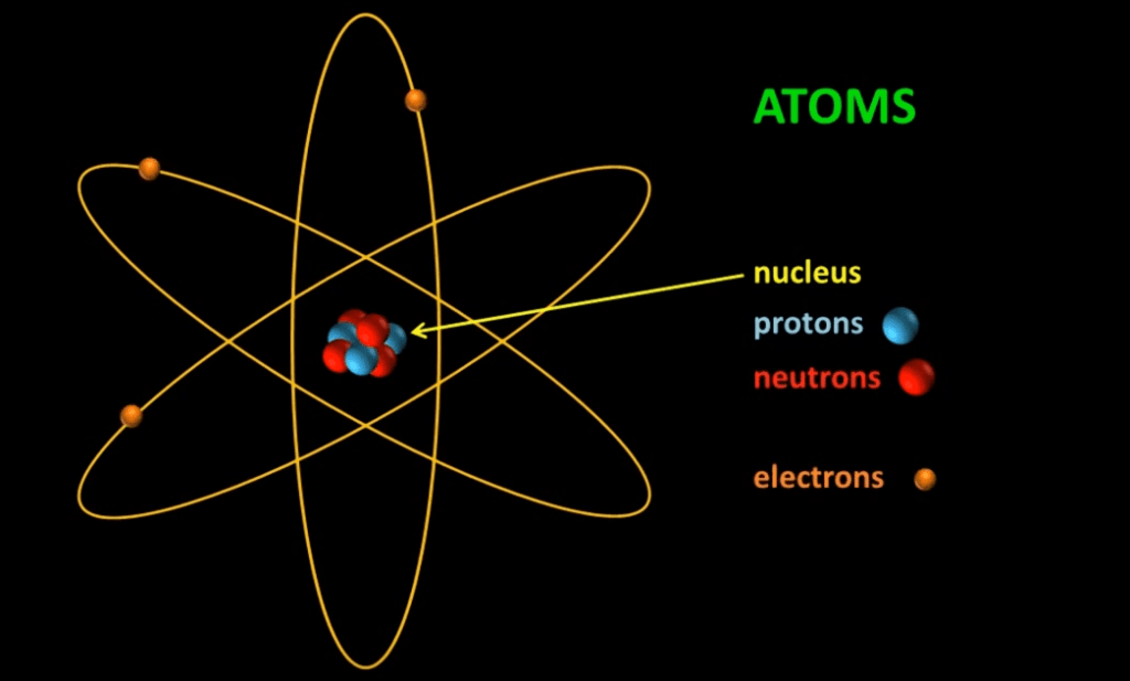 what is the difference between Protons and Electrons