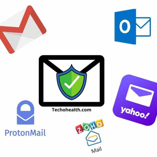 Organize Multiple Email accounts for Security