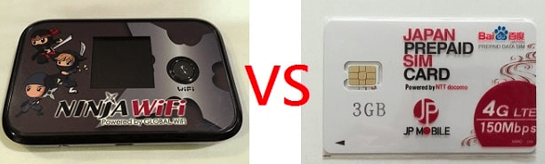 WiFi vs SIM