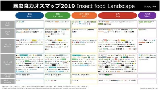 昆虫食カオスマップ