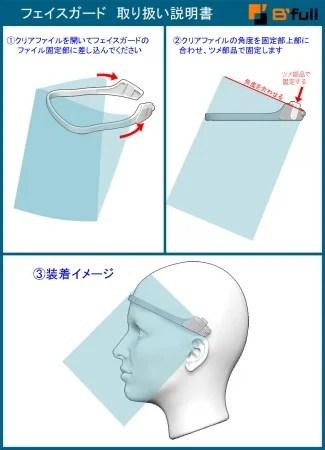 株式会社B´full 3Dプリンタ製 フェイスガード
