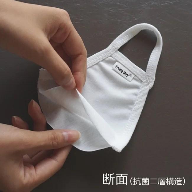 断面:夏に最適!洗濯機でも洗える布マスク「スーパーフィットNANO」