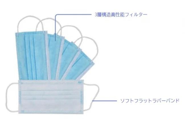プロネスワン 高機能フィルター使用マスク