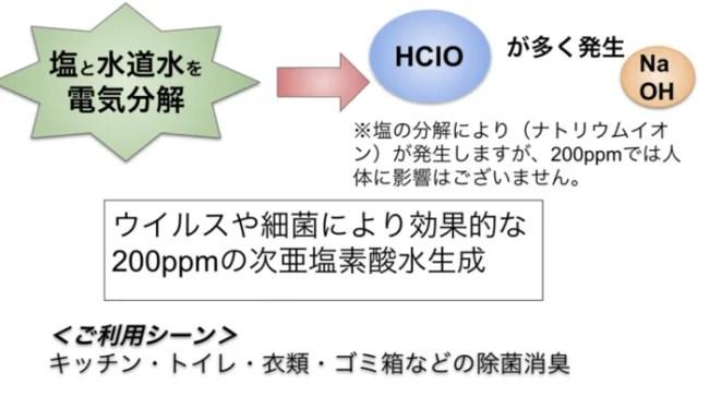 次亜塩素酸水生成器 NAJU PLUS(ナジュプラス)