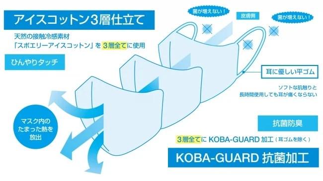 接触冷感素材「アイスコットン」、KOBA-GUARD(コバガード)