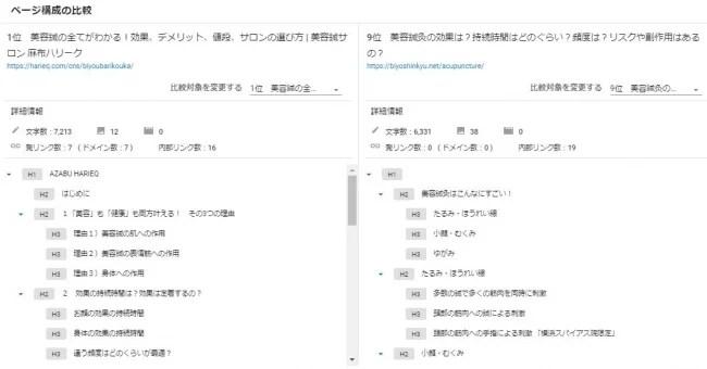 CINC、Keywordmap