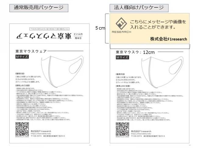 F1 research、東京マウスウェア