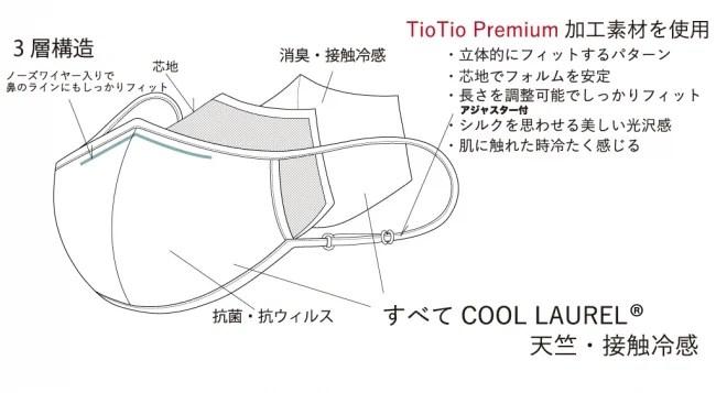Tio Tio Premium/ティオ・ティオ プレミアム加工 ひんやりマスク 冷感 洗える抗菌・抗ウィルス LIBERTY リバティプリント 布マスク&マスクケース