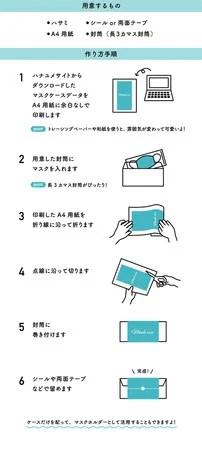 ハナユメオリジナルデザイン「DIYマスクケース」の作り方