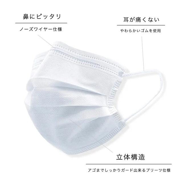 アンルーラン、高密度フィルター3層不織布マスク