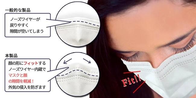 日本製、不織布マスク