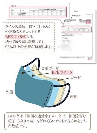 日本製、潔-isagiyoi-マスク