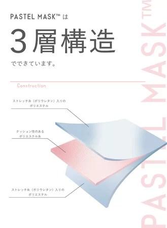 クロスプラス、「PASTEL MASK(パステルマスク)みちょぱセレクトカラー」特徴