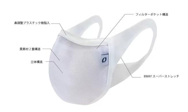 オンヨネ ハイブリッドタイプ™メッシュマスク