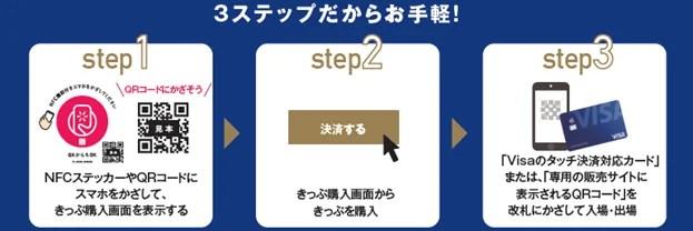 Visaのタッチ決済、福岡市地下鉄「天神・博多間1日フリーきっぷ」