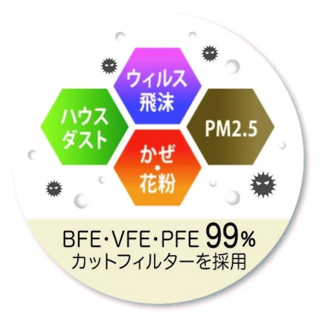 日本製カラーマスク「極 KIWAMI」特徴