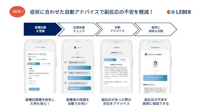 医療相談アプリ「リーバー」 利用イメージ