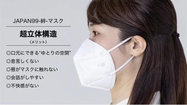 AAAブロス、JAPAN99-絆-マスク