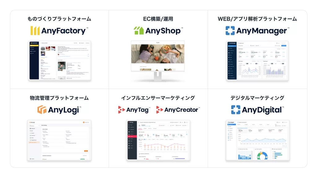 AnyMind Group、今回活用している当社のプロダクト