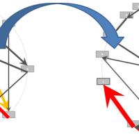 Layoutoptimierung mit dem Kreisverfahren nach Schwerdtfeger