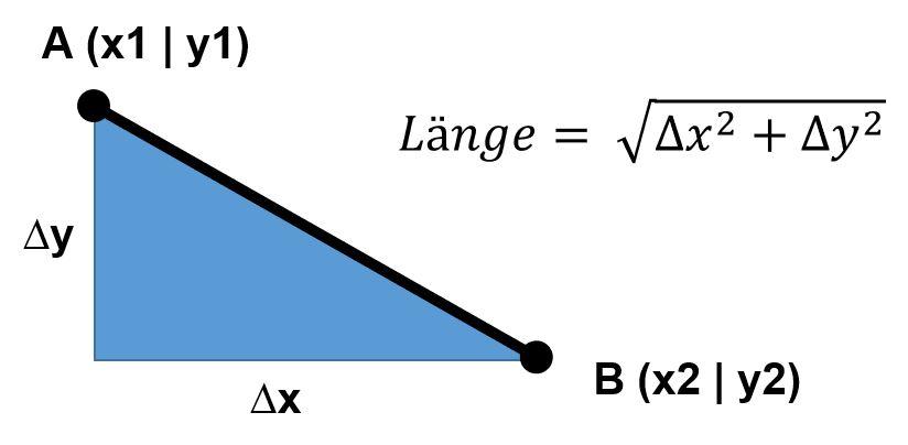 Berechnung der Streckenlänge