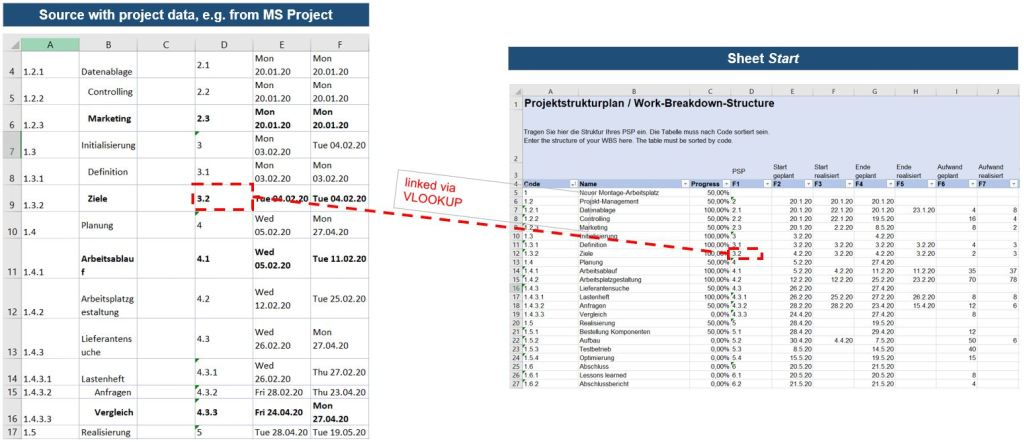 Linking MS Project export to WBS table