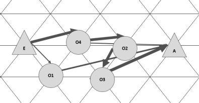 Fabriksystemprojektierung im Excel Schmigalla Tool