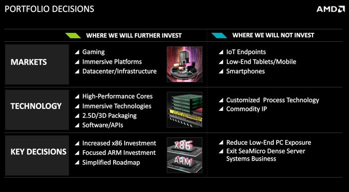 AMD Intel Nvidia 2016 Zen (5)