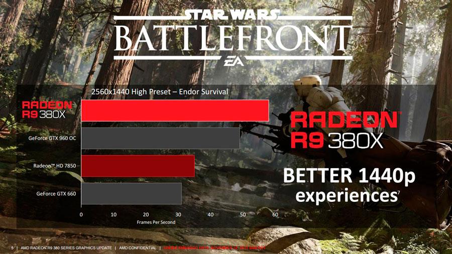 AMD Radeon R9 380X 4GB Review | TechPorn