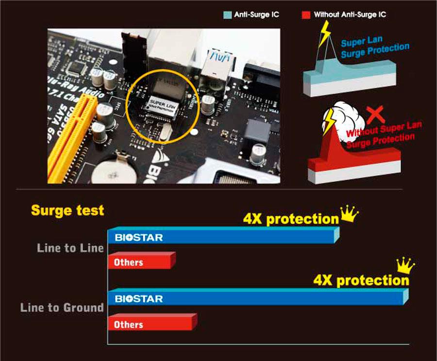 Biostar Hi-Fi H170S3H Ver. 6.x Drivers for Windows 7