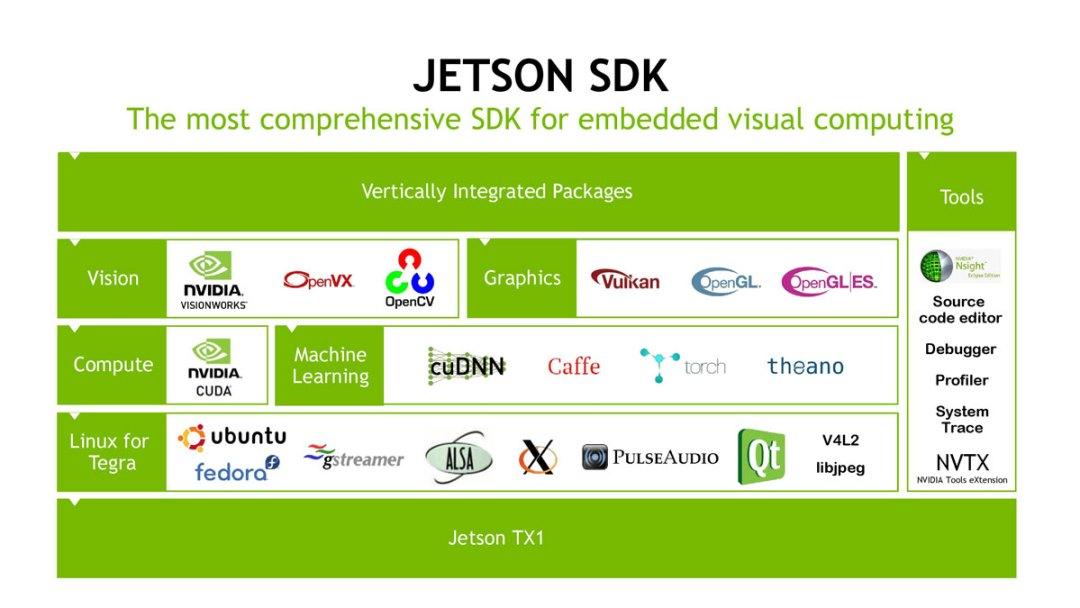 Nvidia Jetson TX1 Mini SuperComputer PR (4)